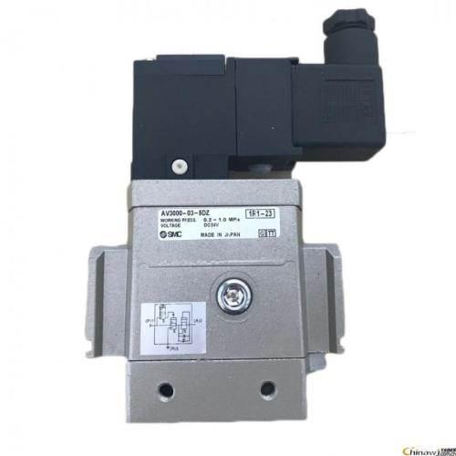 回收磁性开关气缸电磁阀plc伺服工业相机图片