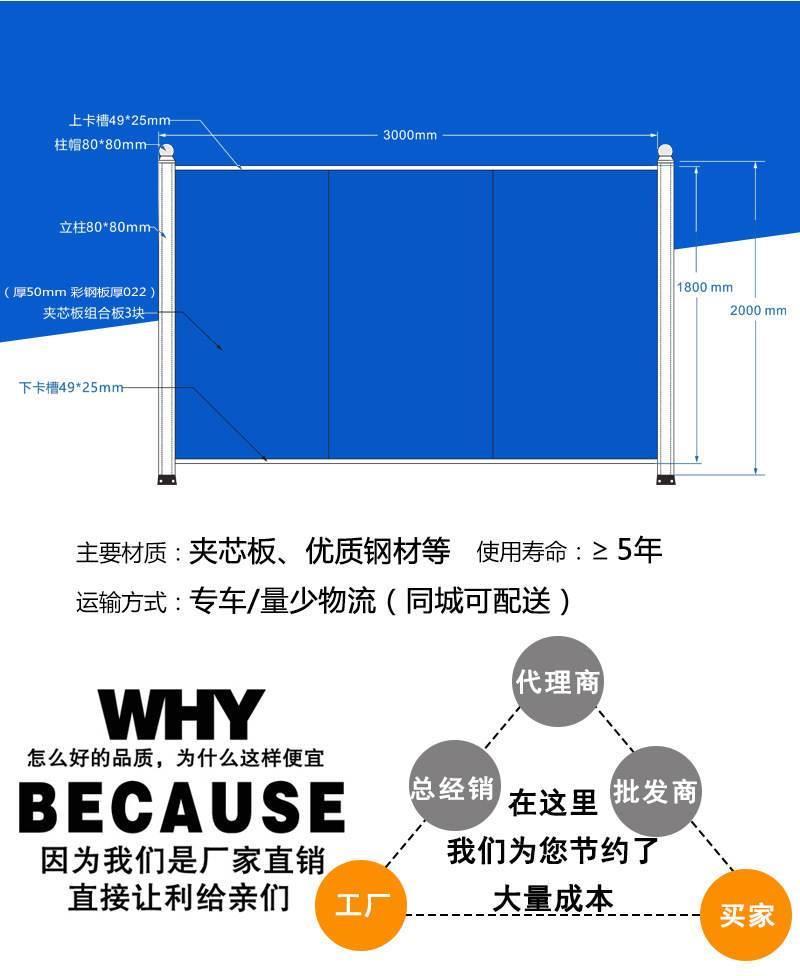 厂家直销  粤盾交通彩钢板夹心板围挡施工建设围挡安全防护围栏(图4)