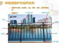 广西锌钢护栏,南宁锌钢阳台护栏,批发锌钢阳台护栏