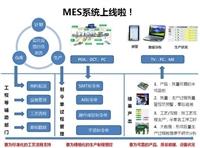 杭州匠兴科技MES系统选型