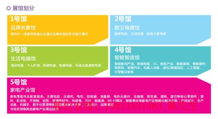 2019广东顺德区家电展厂家