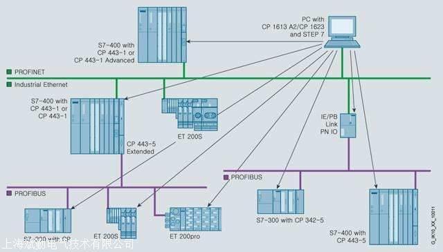 西门子S120电机模块6SL3120-1TE15-0AA4产品简介