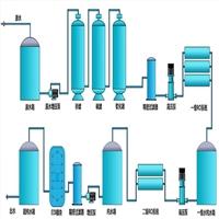 宁波反渗透设备 达旺工业纯水机 RO软化水设备 食用蒸馏水处理