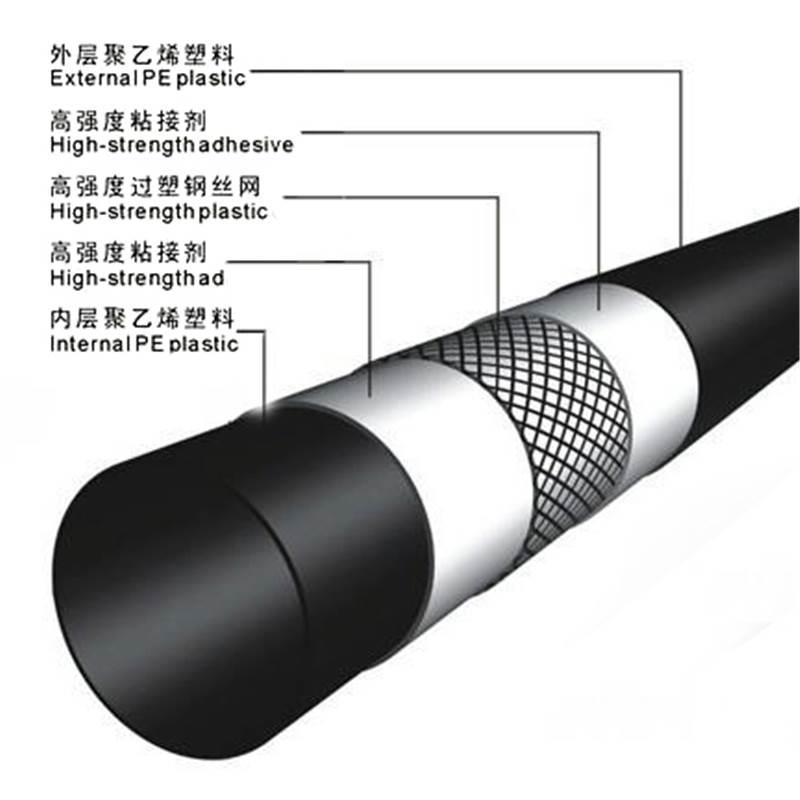 厂家直销 PE钢丝骨架管 钢丝网骨架聚乙烯复合管 消防给水管