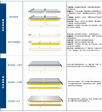 烟台市聚氨酯复合板厂家价格中汇钢构