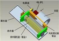 風機盤管的工作原理 廣州商用中央空調免費設計 多聯機天花機維護