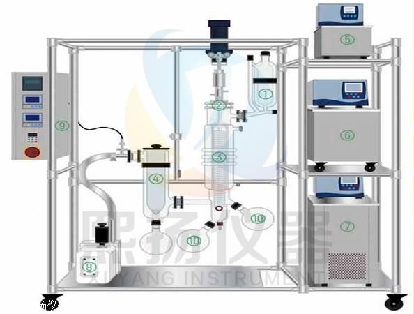 短程分子蒸馏价格