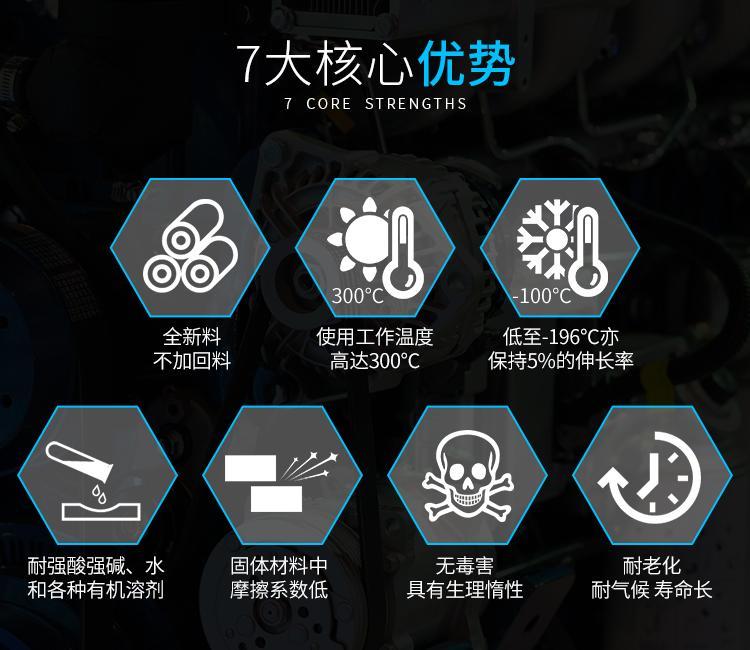 北京四氟板厂家 广州四氟板批发 订货即发